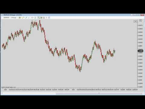 Forex How to Know Where the Market is Going