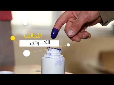التحالفات الحزبية في الانتخابات البرلمانية العراقية