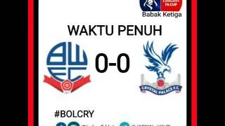 Hasil Pertandingan Piala FA Babak Ketiga Untuk Klub Liga Primer Inggris