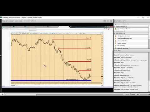 Форекс график доллар рубль онлайн