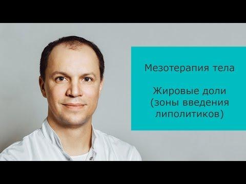 Мезотерапия тела. Жировые доли (зоны введения липолитиков)