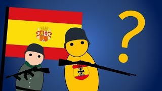 What did Spain do in World War II?