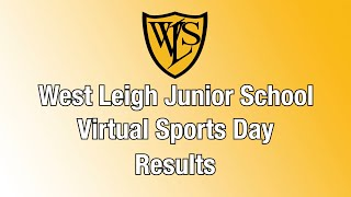Virtual Sports Day Results
