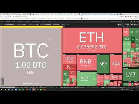 Betéti bitcoin paypal