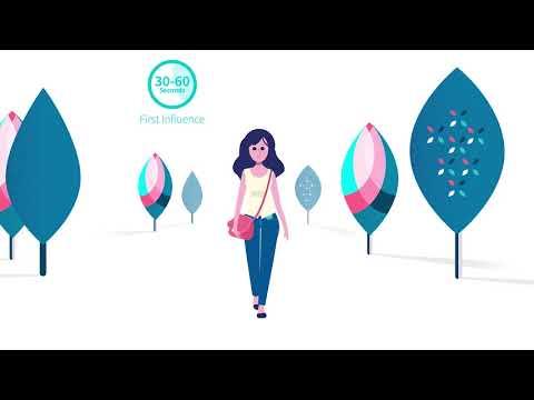 Livia Menstrual Pain Relief Device