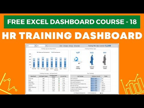 Excel Dashboard Course #18 - Creating a Human Resource (HR ...