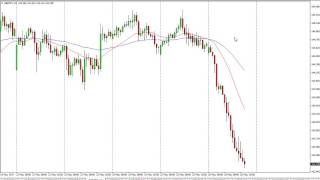 GBP/JPY - GBP/JPY Technical Analysis for May 29 2017 by FXEmpire.com