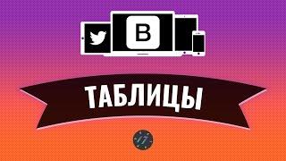 #4 Bootstrap 4 - Работа с таблицами и Создание адаптивных таблиц, Уроки по Bootstrap 4