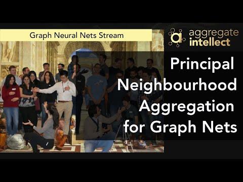 Principal Neighbourhood Aggregation for Graph Nets