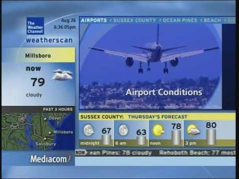 Weatherscan