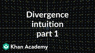 Divergence intuition, part 1