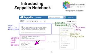 Introducing Zeppelin Notebook