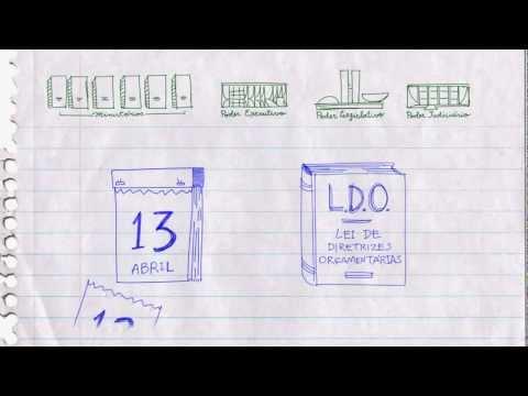 Imagem de apresentação do Video - Elaboração e prazo de votação da LDO