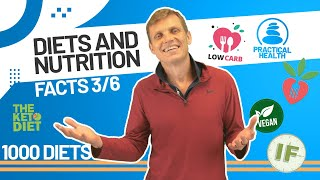 Oldest Diet, Popular Modern Diets, and No Food Restrictions - Diets and Nutrition Facts, Part 3/6
