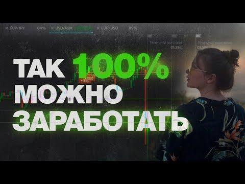 Movn averae стратегия бинарные опционы