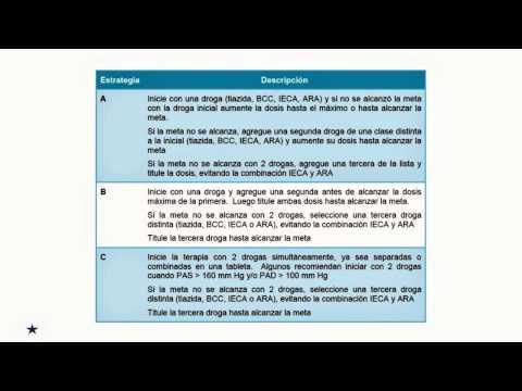La nutrición de los pacientes con hipertensión esencial