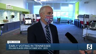 Early voting begins in Tennessee Wednesday