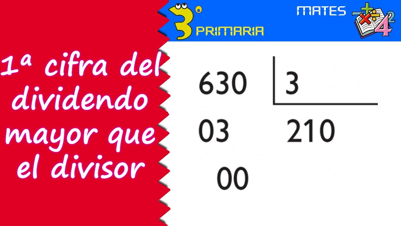 Matemáticas. 3º Primaria. Tema 9. Primera cifra del dividendo igual o mayor que el divisor