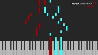 C. Gurlitt – Nummer 33, kleine melodische Etüden (Op. 187, 33)