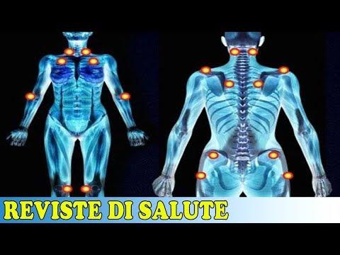 Cambiamenti distruttivi nel trattamento della colonna vertebrale