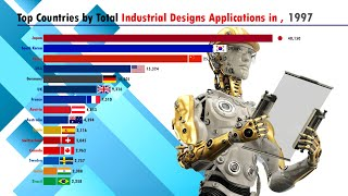 Highly advance countries in Industrialization