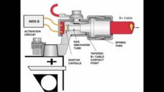 BMW Battery Safety Terminals (BST) - Diagnosing and Repairing
