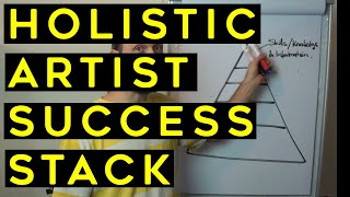The Holistic Artist Success Stack