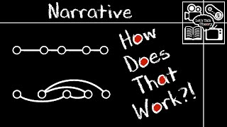 What Is Linear & Non-Linear Narrative? | Let's Talk Theory