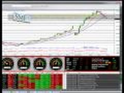Options Trading Online Stock Technical Analysis Course Trading