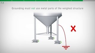 7. Electrostatic Charges. Grounding of the Weighed Structure
