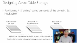07 Understanding Azure Table Storage