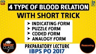 Master Class   4 Types Of Blood Relation   Reasoning   Preparation Class 7   IBPS PO 2017
