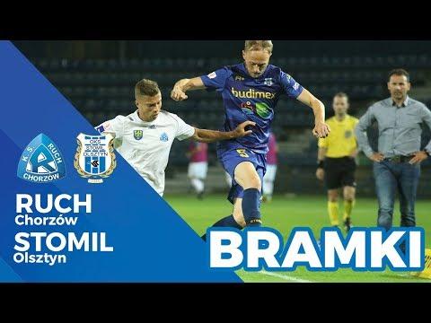 Bramki z meczu Ruch Chorzów - Stomil Olsztyn 3:1