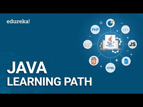 Java Learning Path | How to learn Java Programming in 2020 | Java ...