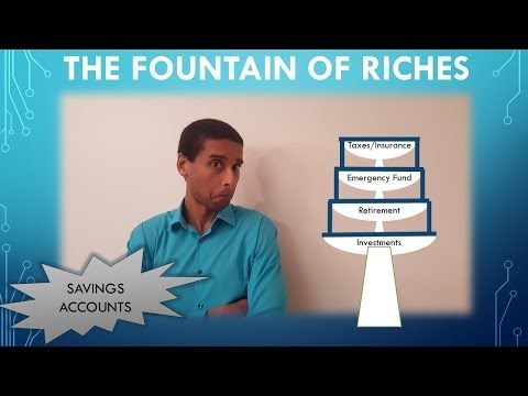 THE FOUNTAIN OF RICHES - You're Losing Money If Your Savings Isn't Earning At Least...