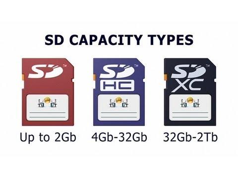 Explaining SD Cards