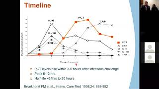 The Use of Procalcitonin Webinar