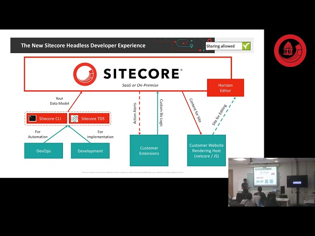 Sitecore Symposium Highlights and 9.3 features