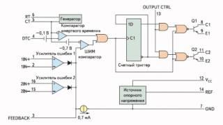 Шим-контроллер TL494. Схемотехника