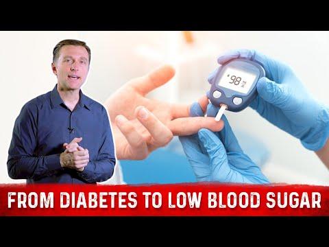 Vor Blutzucker geben