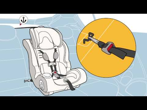 Installing Forward-Facing Car Seat with LATCH System