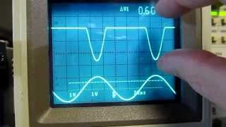 #113: Basics of Transistor bias point and the class of amplifier operation