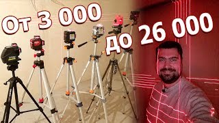 Лазерные уровни от 3 до 26 тыс. Можно ли работать дешёвым китайским лазерным уровнем