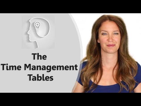 Time Management Tables - The time management ( Online Course ...