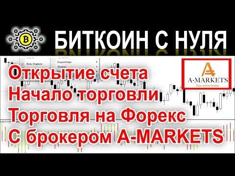 Обзор брокеров акции