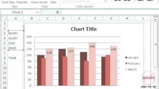 Excel: Charts Getting Started