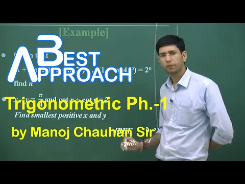 Maths IIT Logarithm by Manoj Chauhan Sir - Naijafy