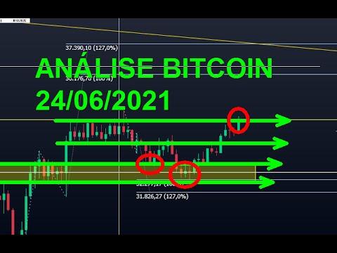 Kereskedelmi bitcoin ssn nélkül