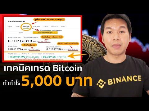 Cum cumpăr bitcoin în canada