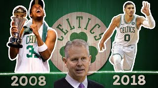 Timeline of the Celtics Championship and Rebuild